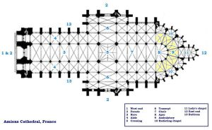 Amiens cathedral floorplan